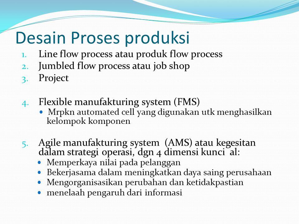 Desain Proses produksi 1.Line flow process atau produk flow process 2.