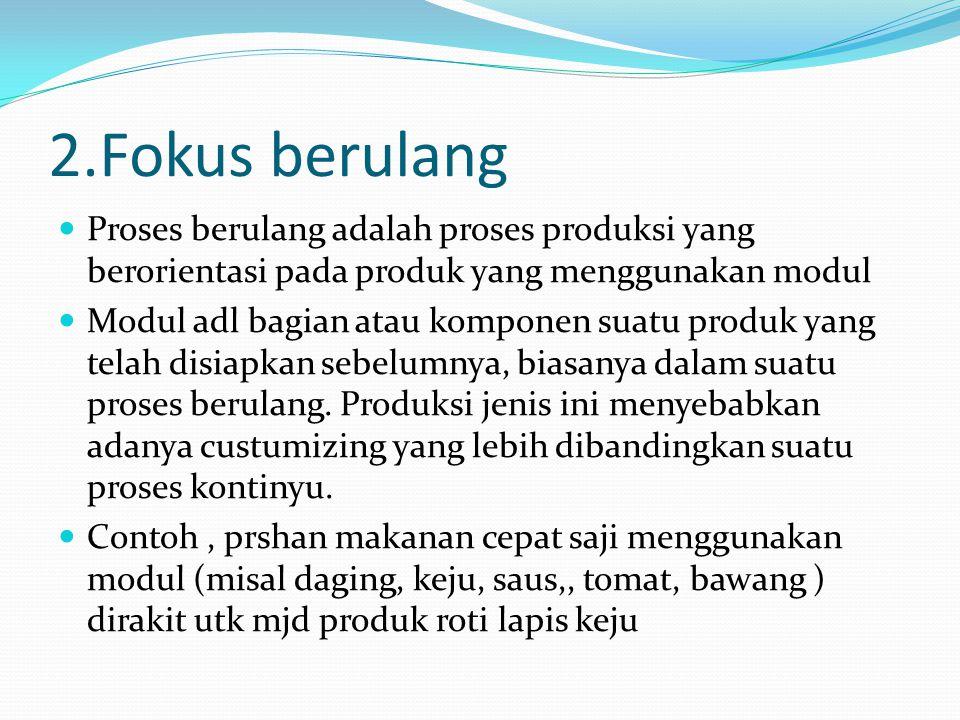 2.Fokus berulang Proses berulang adalah proses produksi yang berorientasi pada produk yang menggunakan modul Modul adl bagian atau komponen suatu produk yang telah disiapkan sebelumnya, biasanya dalam suatu proses berulang.