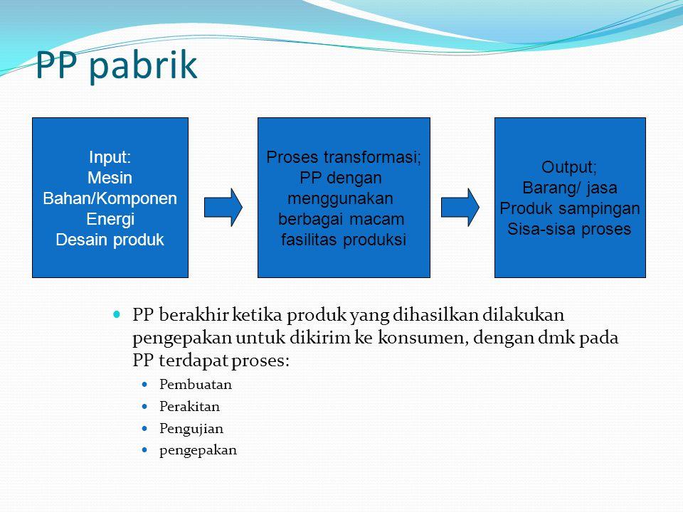 Input: Mesin Bahan/Komponen Energi Desain produk Proses transformasi; PP dengan menggunakan berbagai macam fasilitas produksi Output; Barang/ jasa Produk sampingan Sisa-sisa proses PP pabrik PP berakhir ketika produk yang dihasilkan dilakukan pengepakan untuk dikirim ke konsumen, dengan dmk pada PP terdapat proses: Pembuatan Perakitan Pengujian pengepakan