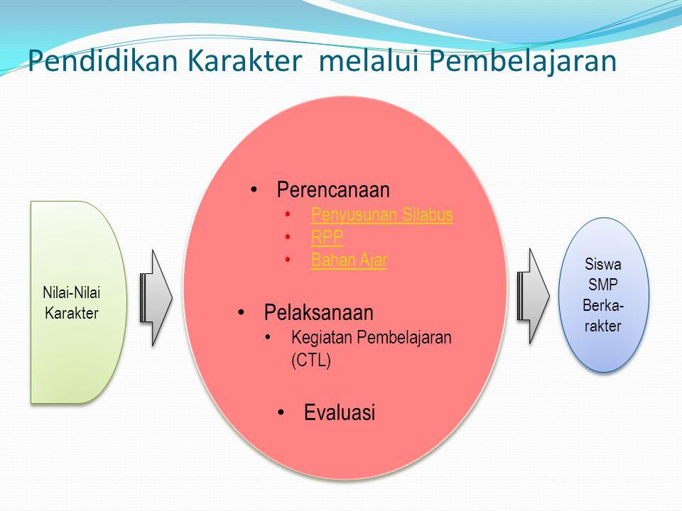 Pendidikan Karakter melalui Pembelajaran Perencanaan Penyusunan Silabus RPP Bahan Ajar Pelaksanaan Kegiatan Pembelajaran (CTL) Evaluasi Perencanaan Pe