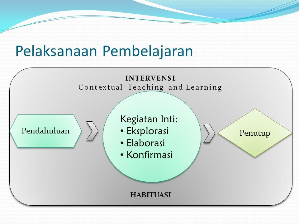 INTERVENSI Contextual Teaching and Learning HABITUASI INTERVENSI Contextual Teaching and Learning HABITUASI Pelaksanaan Pembelajaran Pendahuluan Penut