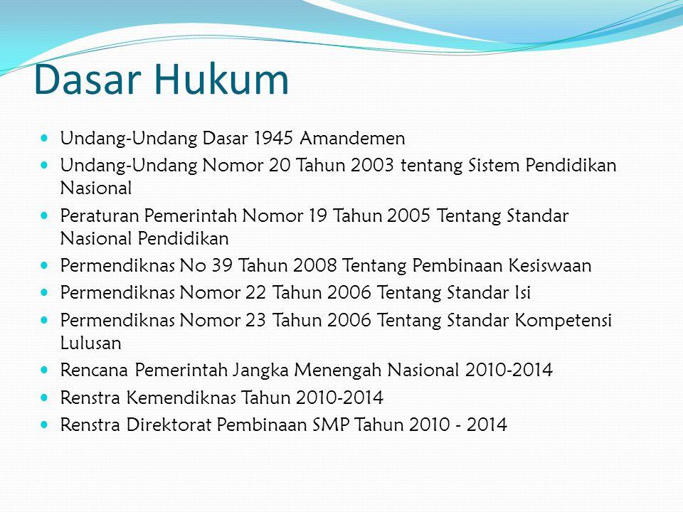 Dasar Hukum Undang-Undang Dasar 1945 Amandemen Undang-Undang Nomor 20 Tahun 2003 tentang Sistem Pendidikan Nasional Peraturan Pemerintah Nomor 19 Tahu