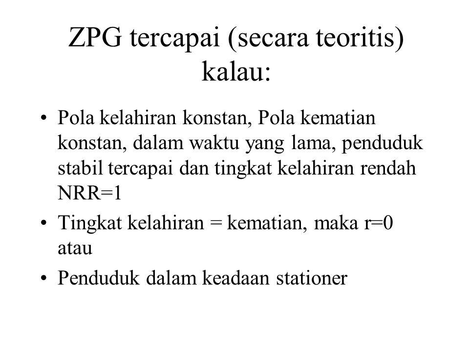 ZPG tercapai (secara teoritis) kalau: Pola kelahiran konstan, Pola kematian konstan, dalam waktu yang lama, penduduk stabil tercapai dan tingkat kelah