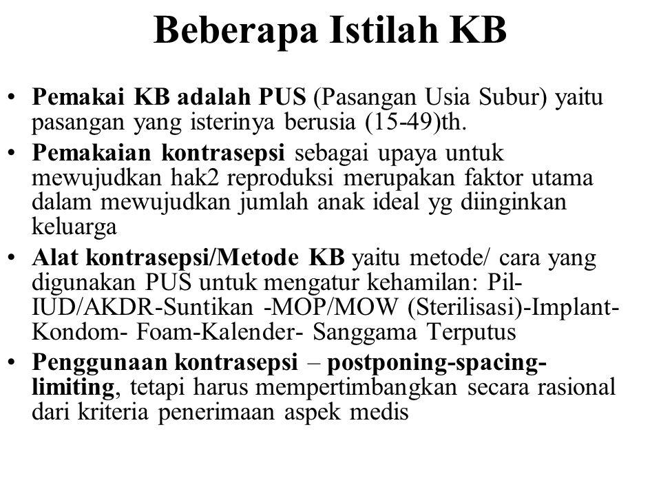 Beberapa Istilah KB Pemakai KB adalah PUS (Pasangan Usia Subur) yaitu pasangan yang isterinya berusia (15-49)th. Pemakaian kontrasepsi sebagai upaya u