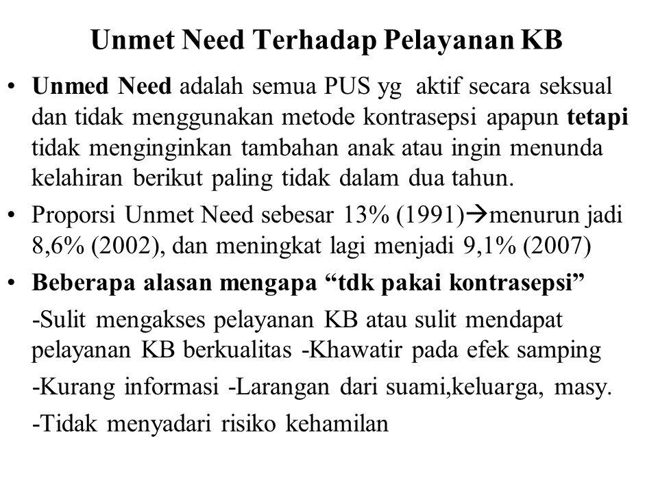 Unmet Need Terhadap Pelayanan KB Unmed Need adalah semua PUS yg aktif secara seksual dan tidak menggunakan metode kontrasepsi apapun tetapi tidak meng
