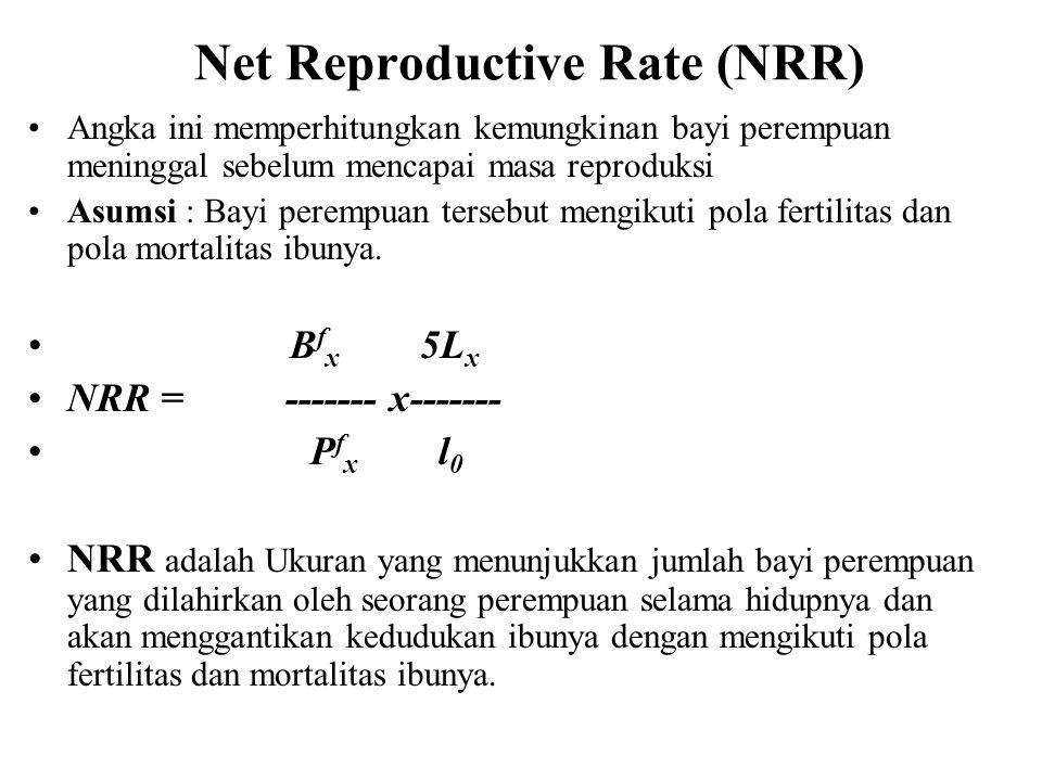 Net Reproductive Rate (NRR) Angka ini memperhitungkan kemungkinan bayi perempuan meninggal sebelum mencapai masa reproduksi Asumsi : Bayi perempuan te