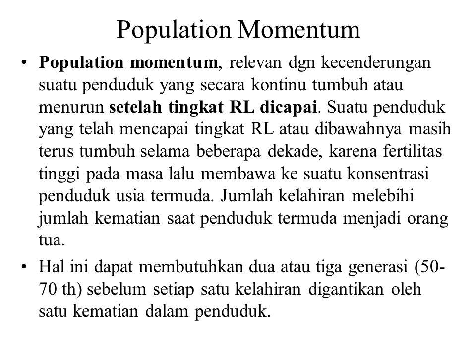 Population Momentum Population momentum, relevan dgn kecenderungan suatu penduduk yang secara kontinu tumbuh atau menurun setelah tingkat RL dicapai.