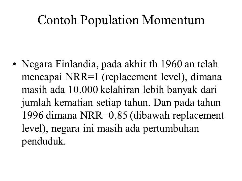 Contoh Population Momentum Negara Finlandia, pada akhir th 1960 an telah mencapai NRR=1 (replacement level), dimana masih ada 10.000 kelahiran lebih b