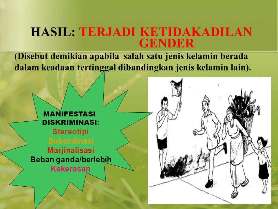 HASIL: TERJADI KETIDAKADILAN GENDER (Disebut demikian apabila salah satu jenis kelamin berada dalam keadaan tertinggal dibandingkan jenis kelamin lain
