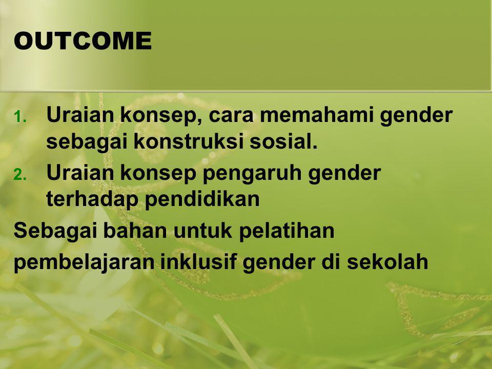 OUTCOME 1. Uraian konsep, cara memahami gender sebagai konstruksi sosial. 2. Uraian konsep pengaruh gender terhadap pendidikan Sebagai bahan untuk pel