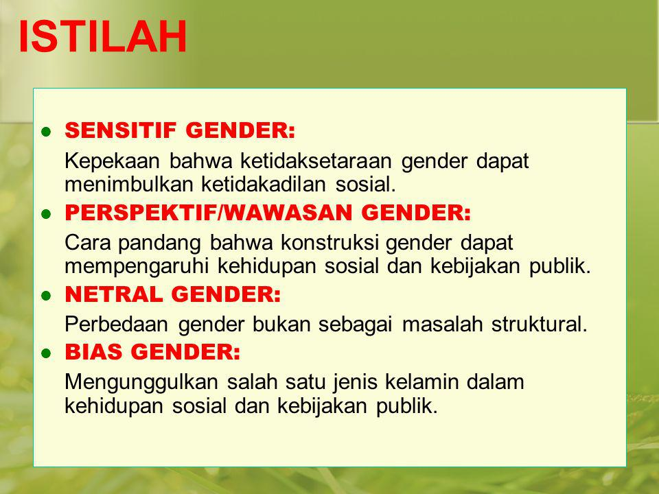 ISTILAH SENSITIF GENDER: Kepekaan bahwa ketidaksetaraan gender dapat menimbulkan ketidakadilan sosial. PERSPEKTIF/WAWASAN GENDER: Cara pandang bahwa k