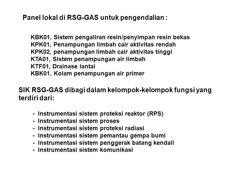Panel lokal di RSG-GAS untuk pengendalian : KBK01, Sistem pengaliran resin/penyimpan resin bekas KPK01, Penampungan limbah cair aktivitas rendah KPK02