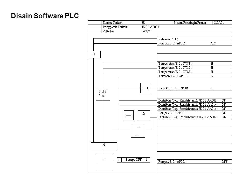 Disain Software PLC