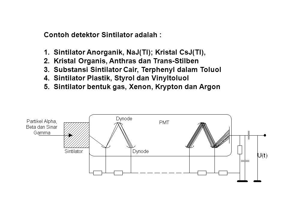 Contoh detektor Sintilator adalah : 1. Sintilator Anorganik, NaJ(Tl); Kristal CsJ(Tl), 2. Kristal Organis, Anthras dan Trans-Stilben 3. Substansi Sint