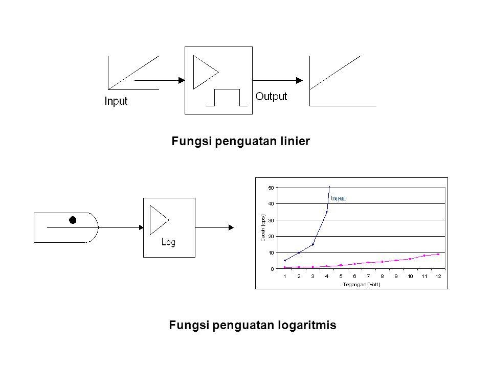 Fungsi penguatan linier Fungsi penguatan logaritmis
