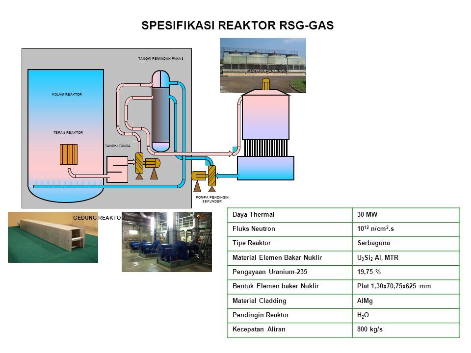 SPESIFIKASI REAKTOR RSG-GAS Daya Thermal30 MW Fluks Neutron10 12 n/cm 2.s Tipe ReaktorSerbaguna Material Elemen Bakar NuklirU 3 Si 2 Al, MTR Pengayaan