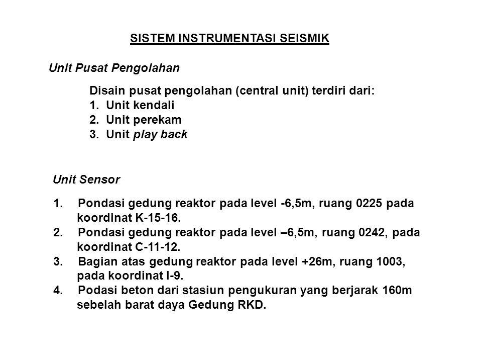 SISTEM INSTRUMENTASI SEISMIK 1. Pondasi gedung reaktor pada level -6,5m, ruang 0225 pada koordinat K-15-16. 2. Pondasi gedung reaktor pada level –6,5m