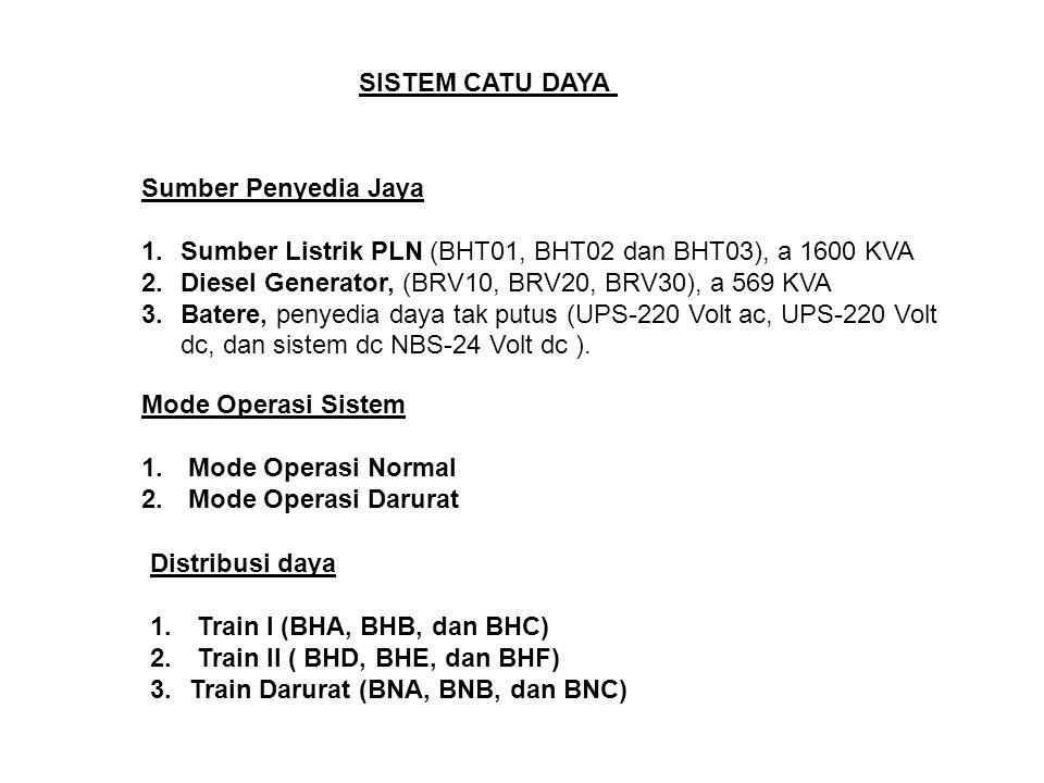 SISTEM CATU DAYA Sumber Penyedia Jaya 1.Sumber Listrik PLN (BHT01, BHT02 dan BHT03), a 1600 KVA 2.Diesel Generator, (BRV10, BRV20, BRV30), a 569 KVA 3