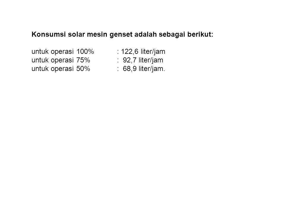 Konsumsi solar mesin genset adalah sebagai berikut: untuk operasi 100% : 122,6 liter/jam untuk operasi 75% : 92,7 liter/jam untuk operasi 50% : 68,9 l