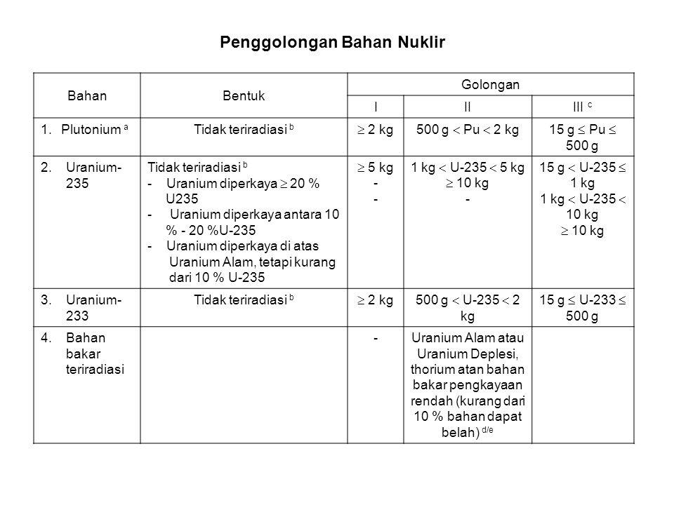BahanBentuk Golongan IIIIII c 1.Plutonium a Tidak teriradiasi b  2 kg500 g  Pu  2 kg15 g  Pu  500 g 2.Uranium- 235 Tidak teriradiasi b - Uranium