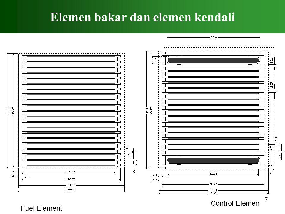 7 Elemen bakar dan elemen kendali Fuel Element Control Elemen