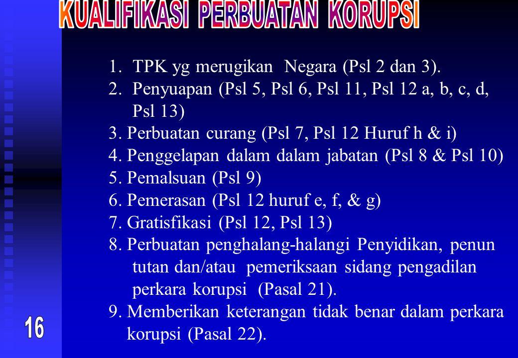 1.TPK yg merugikan Negara (Psl 2 dan 3). 2.Penyuapan (Psl 5, Psl 6, Psl 11, Psl 12 a, b, c, d, Psl 13) 3. Perbuatan curang (Psl 7, Psl 12 Huruf h & i)