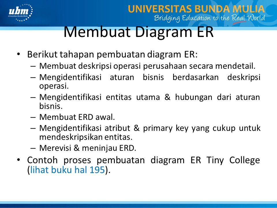 Membuat Diagram ER Berikut tahapan pembuatan diagram ER: – Membuat deskripsi operasi perusahaan secara mendetail.