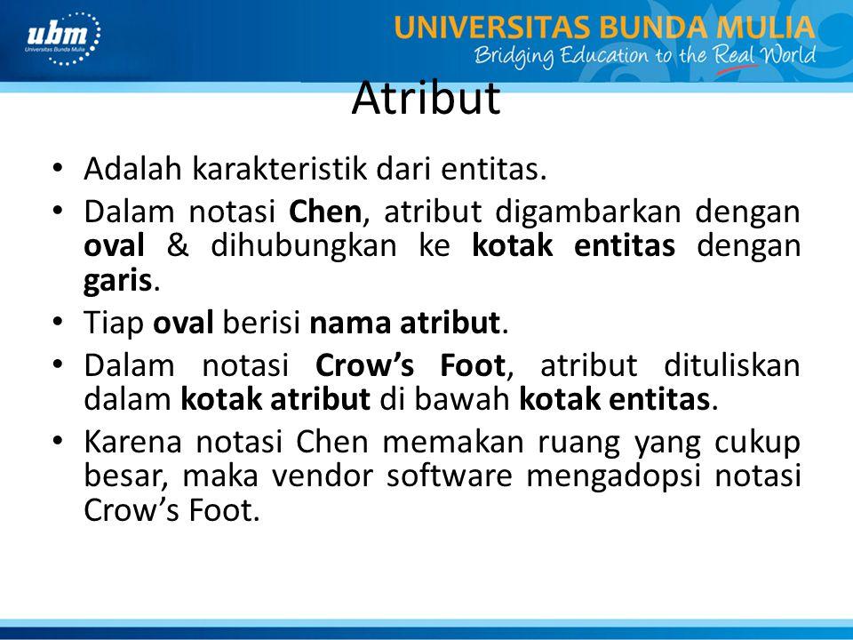 Atribut dari Entitas STUDENT