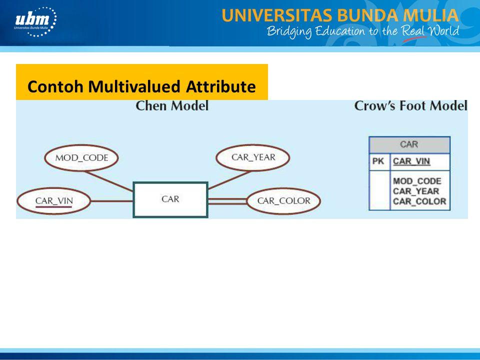 – Walaupun model konseptual dapat menangani hubungan M:N & multivalued attribute, tetapi dalam tabel relasional, tiap perpotongan kolom & baris mewakili nilai data tunggal.