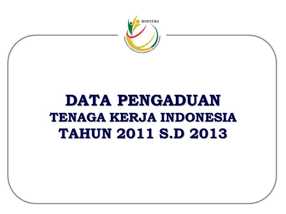 DATA PENGADUAN TENAGA KERJA INDONESIA TAHUN 2011 S.D 2013