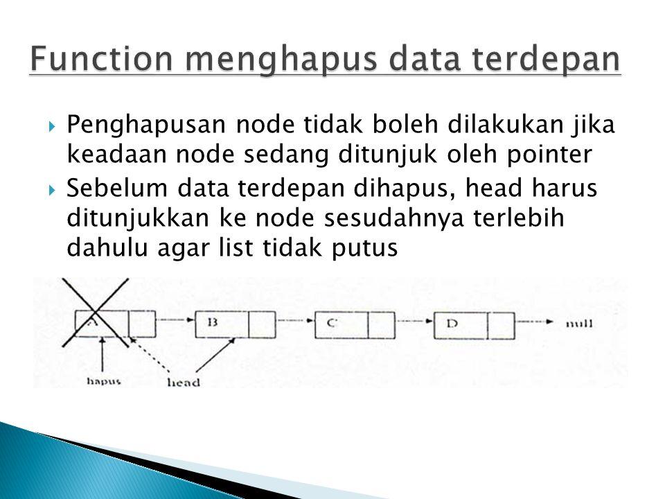  Penghapusan node tidak boleh dilakukan jika keadaan node sedang ditunjuk oleh pointer  Sebelum data terdepan dihapus, head harus ditunjukkan ke nod