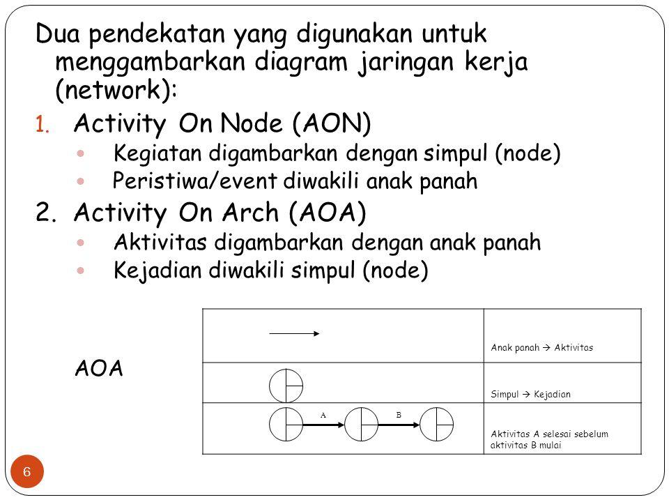 Aktifitas semu (dummy) : - Berfungsi sebagi penghubung, tidak membutuhkan sumberdaya maupun waktu penyelesaian.