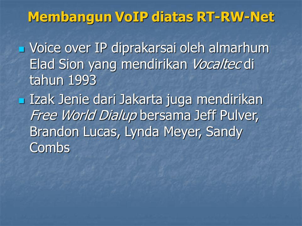 Voice over IP diprakarsai oleh almarhum Elad Sion yang mendirikan Vocaltec di tahun 1993 Voice over IP diprakarsai oleh almarhum Elad Sion yang mendir