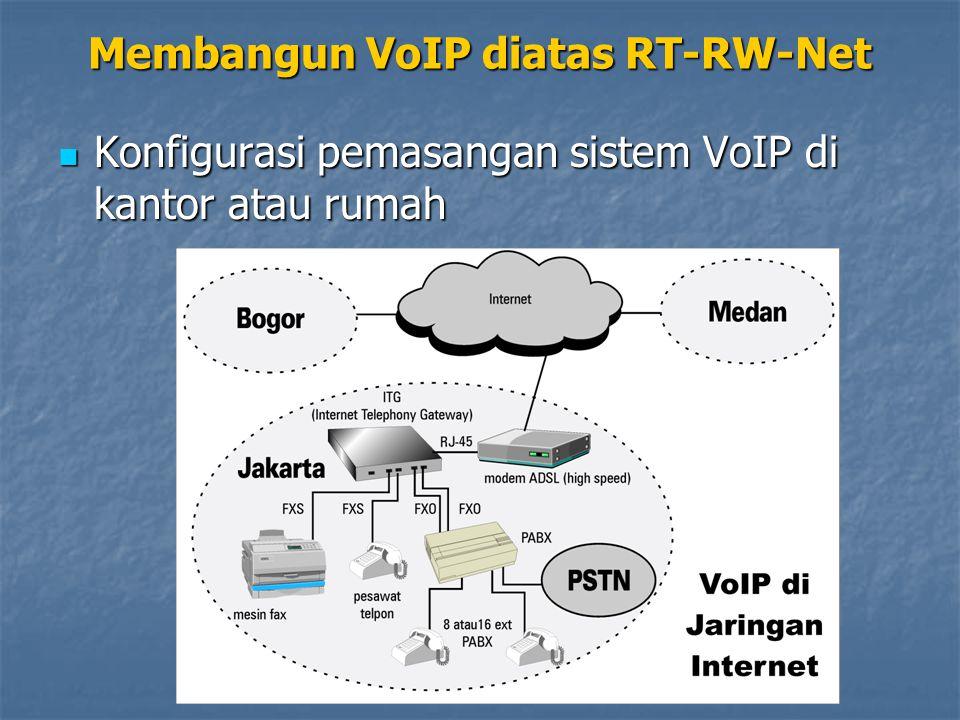 Membangun VoIP diatas RT-RW-Net Konfigurasi pemasangan sistem VoIP di kantor atau rumah Konfigurasi pemasangan sistem VoIP di kantor atau rumah
