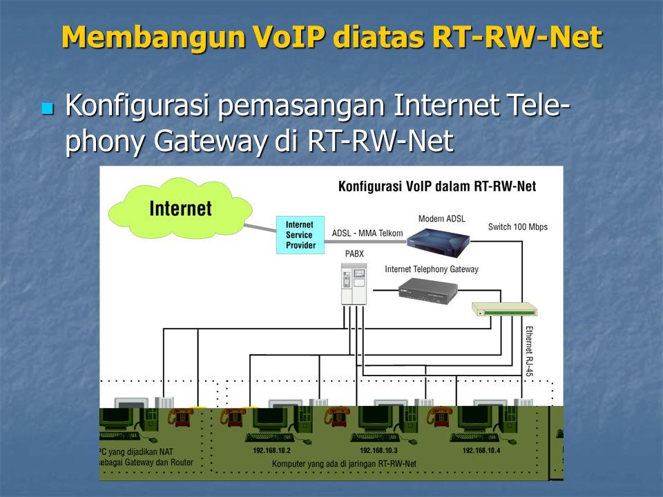 Membangun VoIP diatas RT-RW-Net Konfigurasi pemasangan Internet Tele- phony Gateway di RT-RW-Net Konfigurasi pemasangan Internet Tele- phony Gateway d