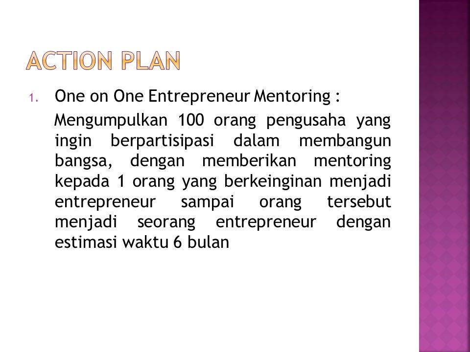 1. One on One Entrepreneur Mentoring : Mengumpulkan 100 orang pengusaha yang ingin berpartisipasi dalam membangun bangsa, dengan memberikan mentoring