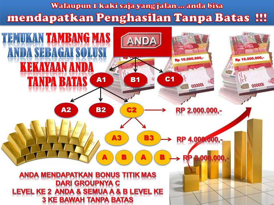 Rp 10.000.000,- A1A1B1B1 C1C1 A2A2B2B2C2C2 A3A3B3B3 AABBAABB
