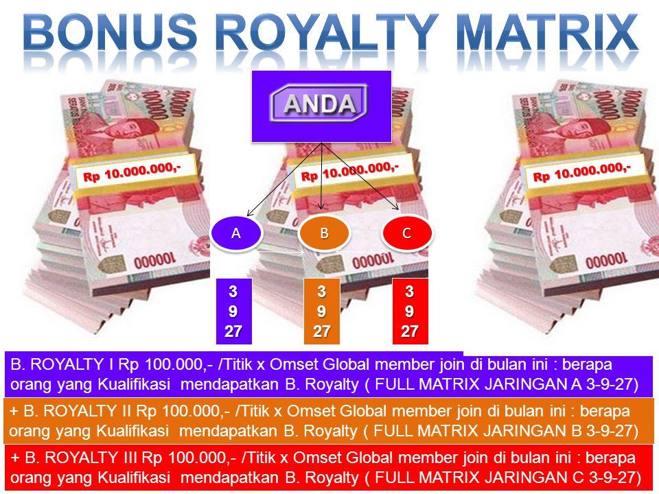 AABBCC 3927 B. ROYALTY I Rp 100.000,- /Titik x Omset Global member join di bulan ini : berapa orang yang Kualifikasi mendapatkan B. Royalty ( FULL MAT
