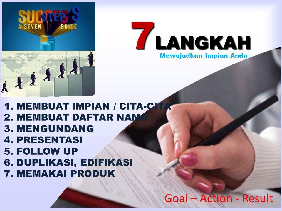 1. MEMBUAT IMPIAN / CITA-CITA 2. MEMBUAT DAFTAR NAMA 3. MENGUNDANG 4. PRESENTASI 5. FOLLOW UP 6. DUPLIKASI, EDIFIKASI 7. MEMAKAI PRODUK Goal – Action