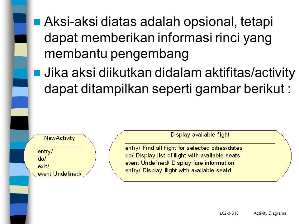 L02-d-S10 Activity Diagrams Aksi-aksi diatas adalah opsional, tetapi dapat memberikan informasi rinci yang membantu pengembang Jika aksi diikutkan did