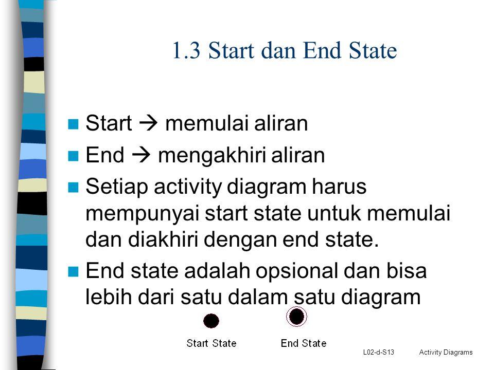 L02-d-S13 Activity Diagrams 1.3 Start dan End State Start  memulai aliran End  mengakhiri aliran Setiap activity diagram harus mempunyai start state