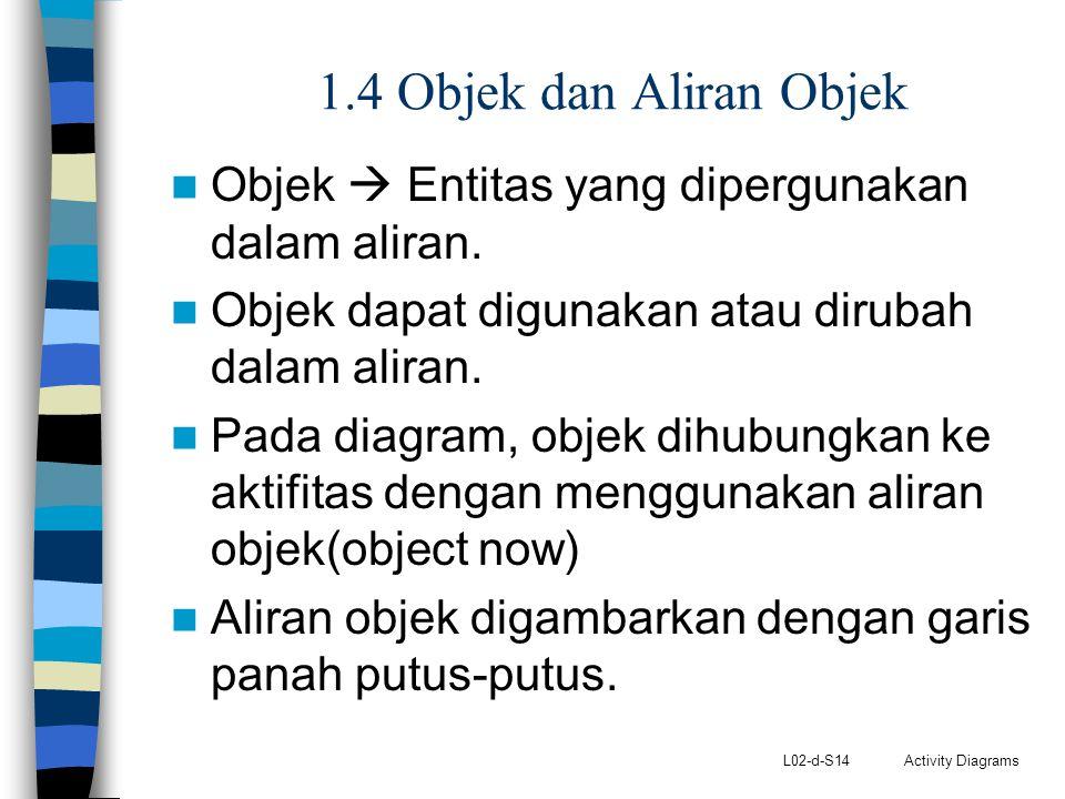 L02-d-S14 Activity Diagrams 1.4 Objek dan Aliran Objek Objek  Entitas yang dipergunakan dalam aliran. Objek dapat digunakan atau dirubah dalam aliran