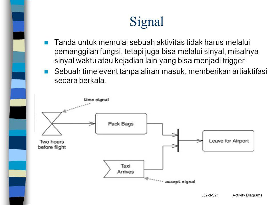 L02-d-S21 Activity Diagrams Signal Tanda untuk memulai sebuah aktivitas tidak harus melalui pemanggilan fungsi, tetapi juga bisa melalui sinyal, misal
