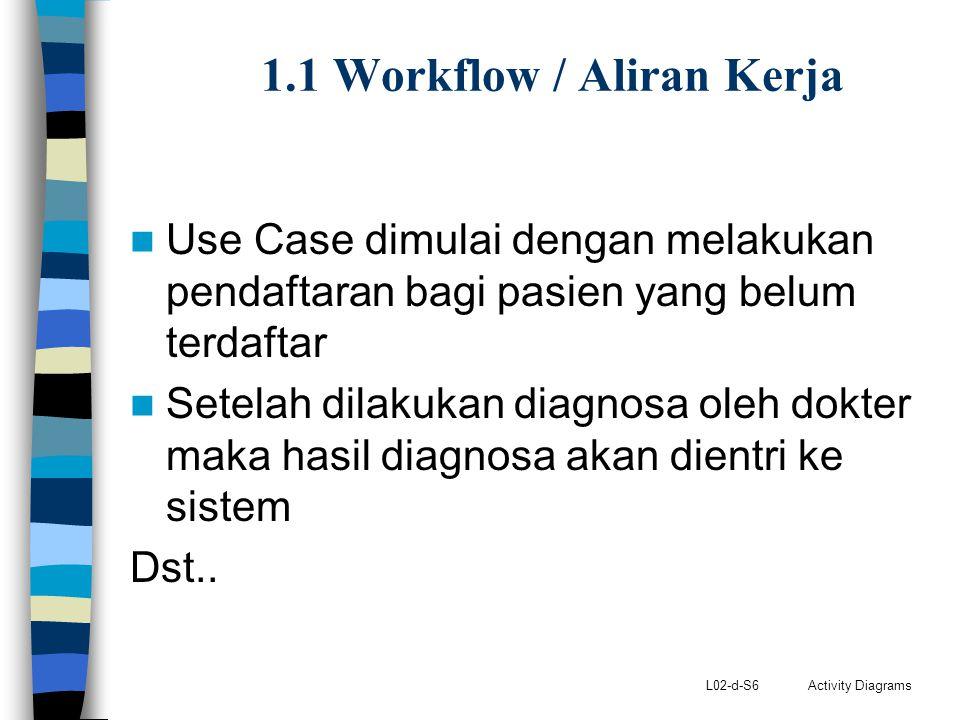 L02-d-S7 Activity Diagrams Jika kita perhatikan workflow diatas dengan yang menggunakan teks memang bermanfaat, namun jika logika aliran kerja telah komplek maka kita akan kesulitan.