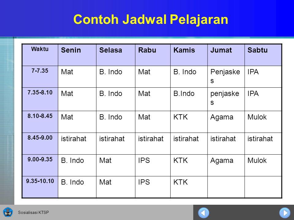 Sosialisasi KTSP Contoh Jadwal Pelajaran Waktu SeninSelasaRabuKamisJumatSabtu 7-7.35 MatB.