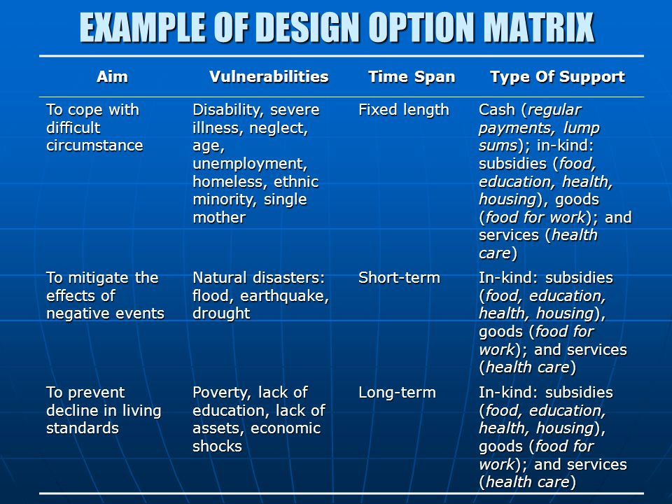 EXAMPLE OF DESIGN OPTION MATRIX AimVulnerabilities Time Span Type Of Support To cope with difficult circumstance Disability, severe illness, neglect, age, unemployment, homeless, ethnic minority, single mother Fixed length Cash (regular payments, lump sums); in-kind: subsidies (food, education, health, housing), goods (food for work); and services (health care) To mitigate the effects of negative events Natural disasters: flood, earthquake, drought Short-term In-kind: subsidies (food, education, health, housing), goods (food for work); and services (health care) To prevent decline in living standards Poverty, lack of education, lack of assets, economic shocks Long-term In-kind: subsidies (food, education, health, housing), goods (food for work); and services (health care)