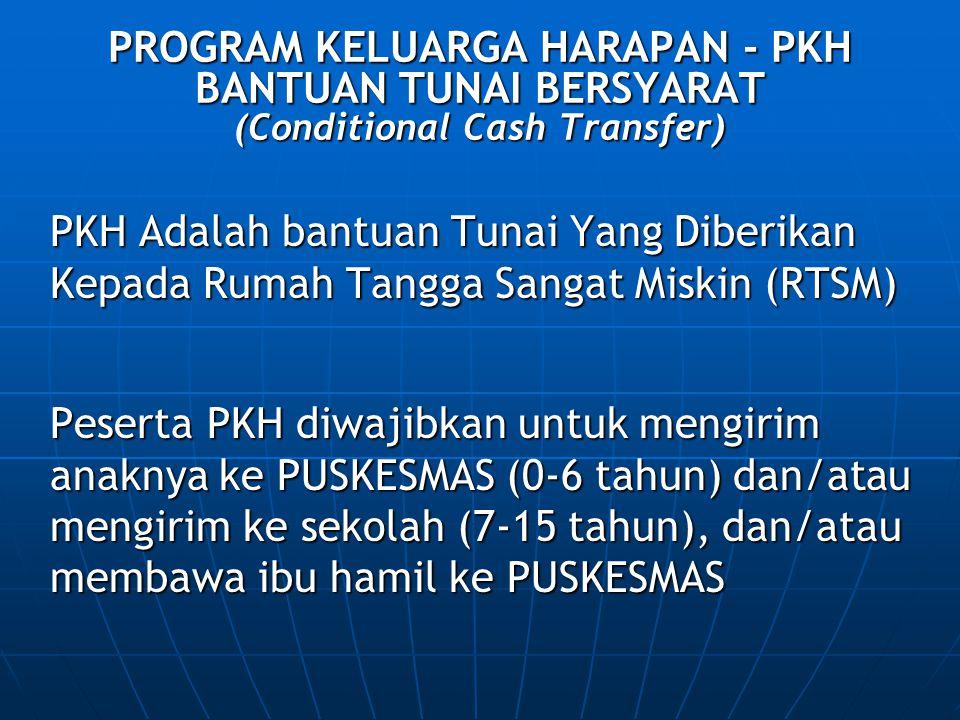 PROGRAM KELUARGA HARAPAN - PKH BANTUAN TUNAI BERSYARAT (Conditional Cash Transfer) PKH Adalah bantuan Tunai Yang Diberikan Kepada Rumah Tangga Sangat