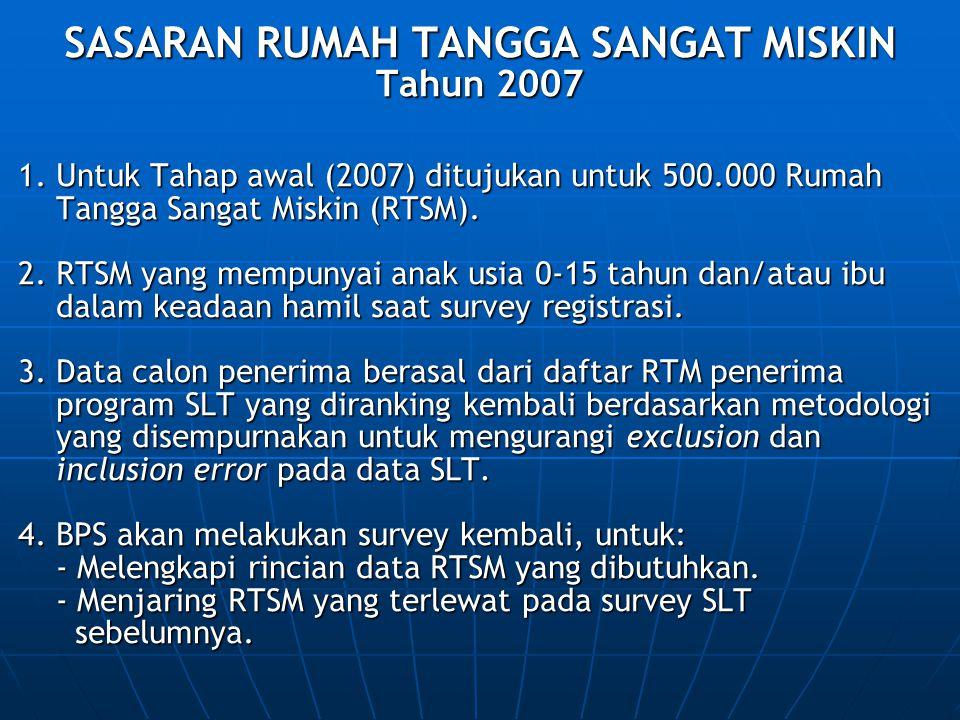 SASARAN RUMAH TANGGA SANGAT MISKIN Tahun 2007 1.Untuk Tahap awal (2007) ditujukan untuk 500.000 Rumah Tangga Sangat Miskin (RTSM). 2.RTSM yang mempuny