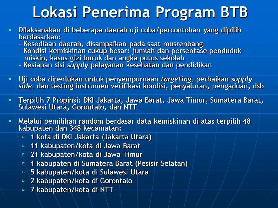 Lokasi Penerima Program BTB  Dilaksanakan di beberapa daerah uji coba/percontohan yang dipilih berdasarkan: - Kesediaan daerah, disampaikan pada saat