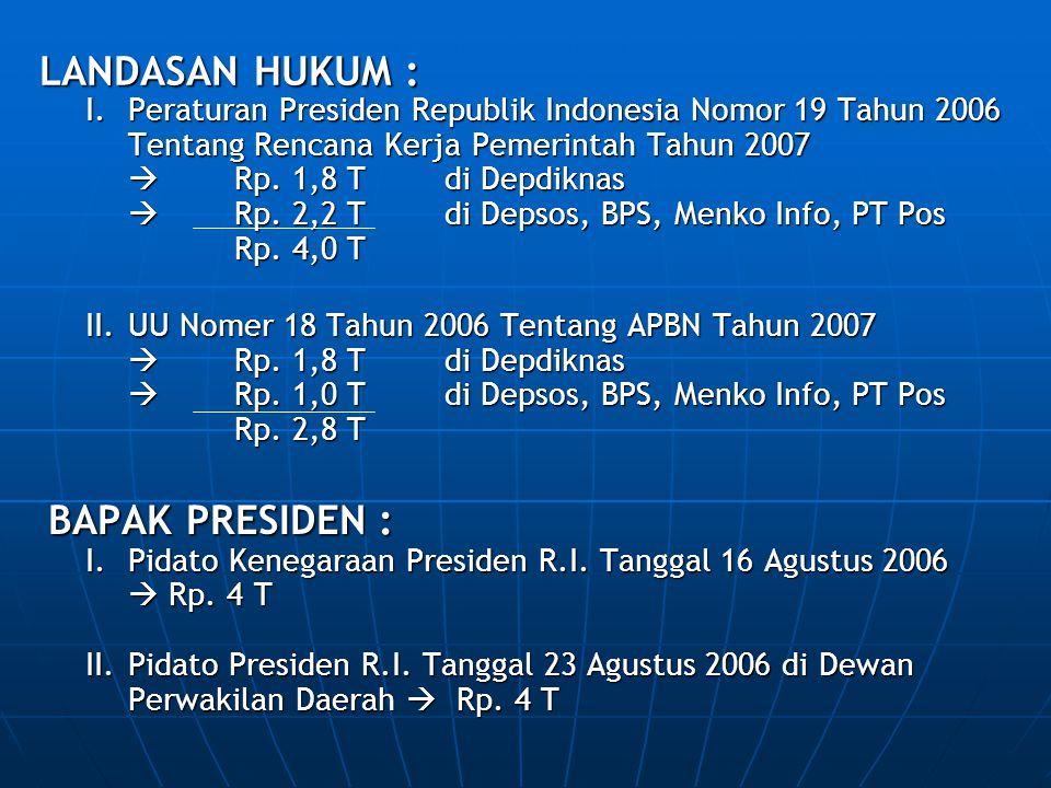 LANDASAN HUKUM : I.Peraturan Presiden Republik Indonesia Nomor 19 Tahun 2006 Tentang Rencana Kerja Pemerintah Tahun 2007  Rp. 1,8 Tdi Depdiknas  Rp.